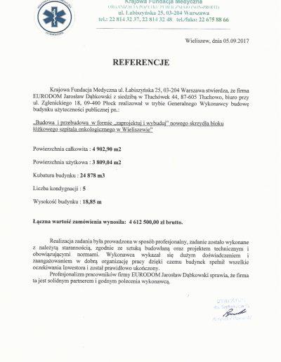 Referencje Wieliszew